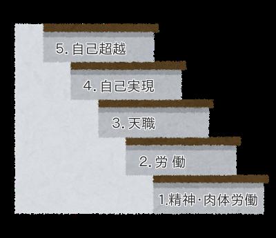 階段(仕事の5段階)tatemono_kaidan